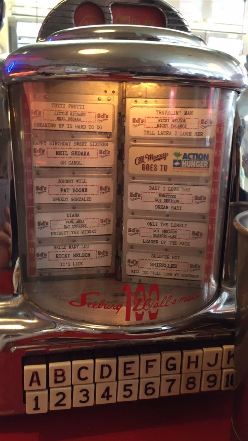 Soho'da Diner Keyfi: Ed's Easy Diner diner soho